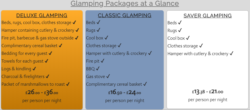 Off-grid luxury glamping packages at Woodland Escape in Somerset